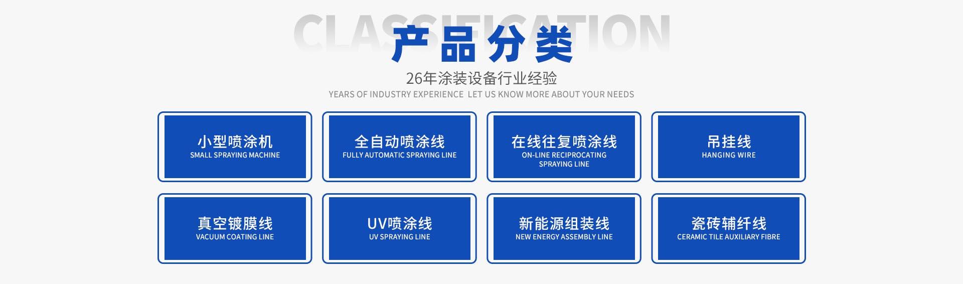 恒益祥涂装设备产品分类
