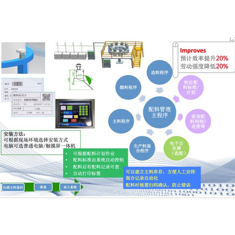自动称重配料系统 智能管理软件 智能门店管理软件