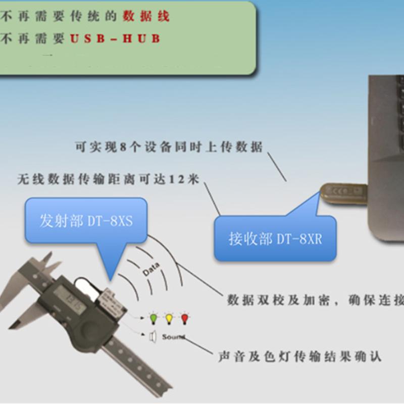 无线数据采集器 数据传输 串口数据采集器